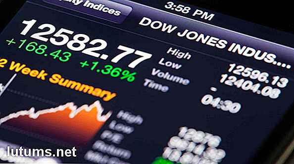 Wat is de Dow Jones Industrial Average (DJIA) - Beursindex